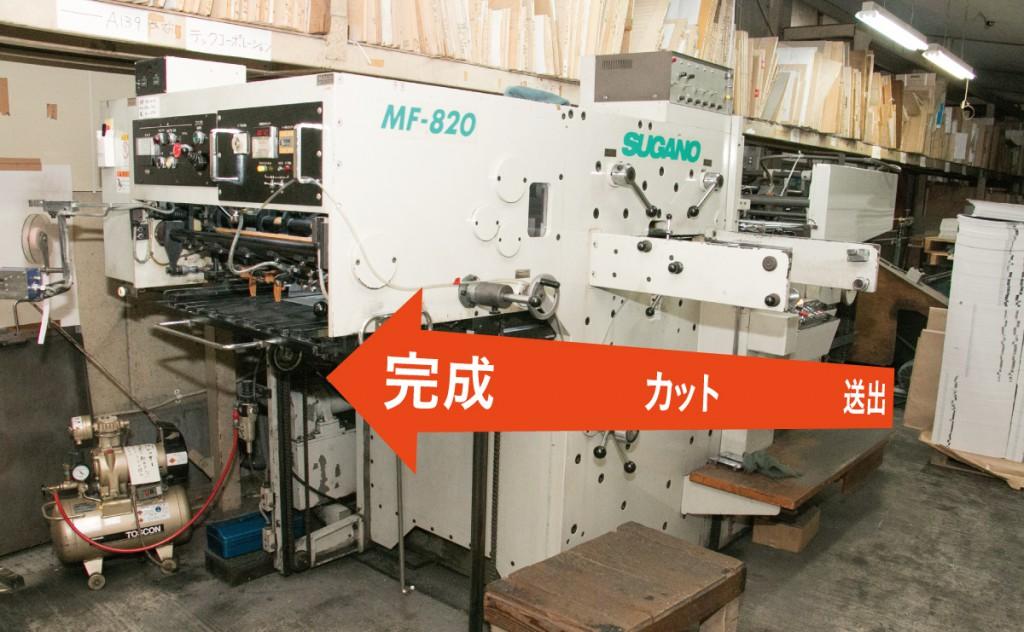 fukunaga_machine